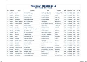 PALIO SAN GIORGIO 2016